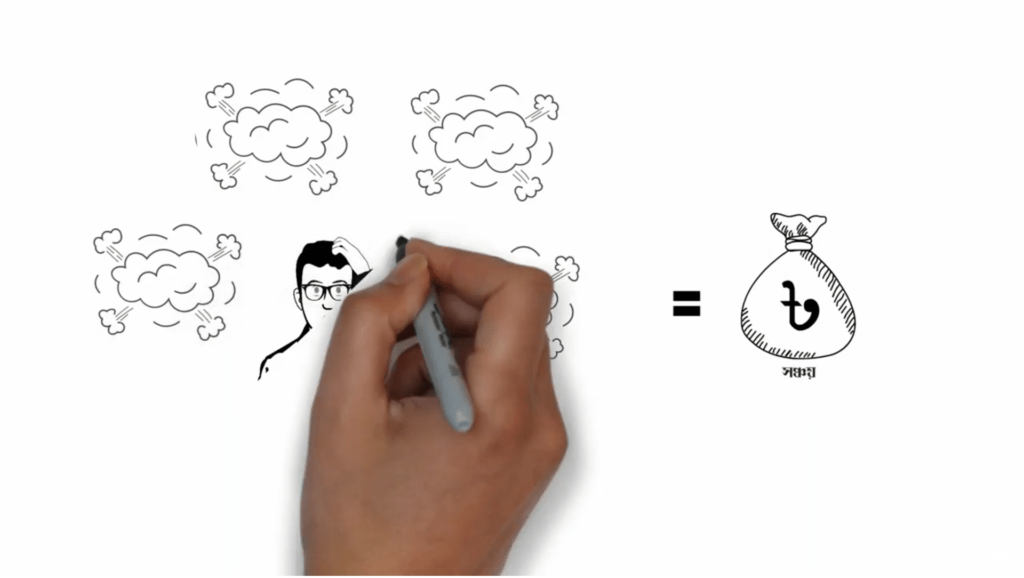 ICL Whiteboard Animation